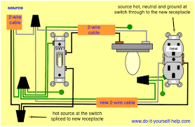 wiring a light switch and outlet together diagram additional and a light switch outlet wiring diagram wiring diagrams