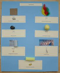 printable spanish texture board activity and workbook spanish