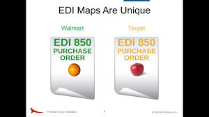 what edi document mapping is all about