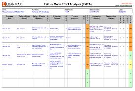 Fmea Template Excel Leanmap Lean6 Free Failure Mode And Effect Analysis Fmea For Excel