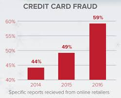 target scam 2017 black friday wii u online credit card fraud up 20 black friday to cyber monday