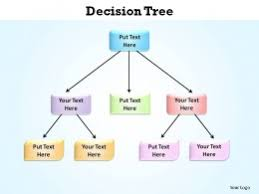decision tree made of boxes hierarchy slides presentation diagrams