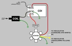 5 pin cdi box wiring diagram 5 wiring diagrams collection