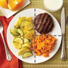 diabetic breakfast menus plate method meal ideas diabetic living online