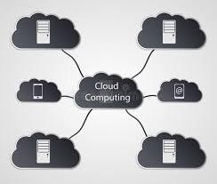Conceptmodern Vector Cloud Computing Concept Modern Design Temp Stock