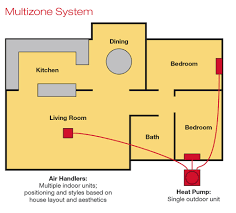 efficient heating with minisplit heat pumps home power magazine