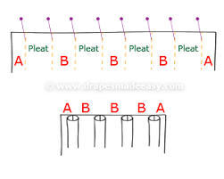 How To Use Buckram In Curtains Pleated Draperies How To Plan Your Pleats