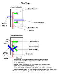 low pressure u2014 heating help the wall