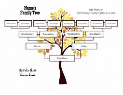 free family tree poster customize then print at home