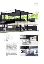 Design Concepts Interiors by Interior Architecture Basics Retail Design