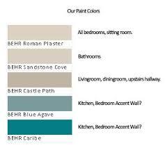 219 best interior paint colors images on pinterest colors