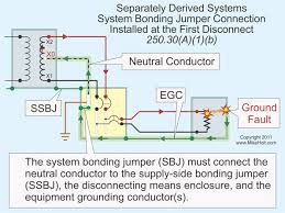 stumped by the code nec requirements on grounding electrode