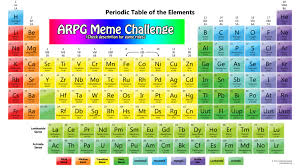 Meme Table - arpg periodic table meme check description by toteczious on