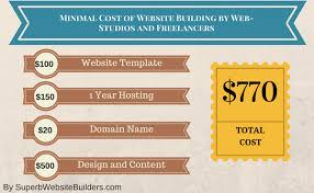 cost of a building how much does it cost to make a website