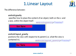 android textview layout gravity java android screen containers layouts