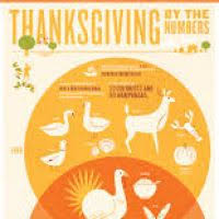 Canadian Thanksgiving History Thanksgiving History Facts Canada Bootsforcheaper Com
