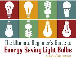 do led light bulbs save energy shrink that footprint s ultimate guide to light bulbs cleantechnica