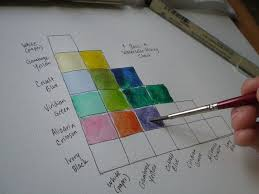 51 best painting color charts images on pinterest color charts