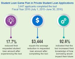 financial literacy programs 2016 year in review about us who