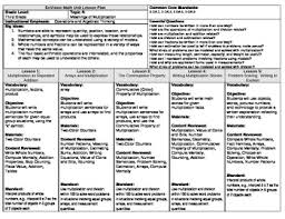 2012 common core envision math third grade topic 4 unit plan