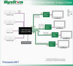 cat5e wiring diagram outlet wiring diagrams