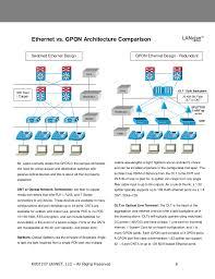 gpon vs gigabit ethernet just the facts