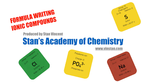 writing formula of binary ionic compounds simple rules solved