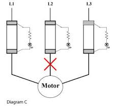 how does a dual led blown fuse indicator work