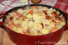 recette cuisine baeckoff baeckeoffe tout le monde à table