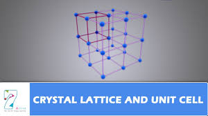 Unit Crystal Lattice And Unit Cell Youtube