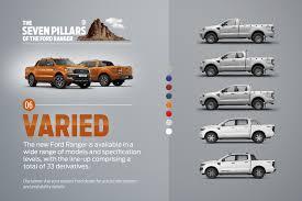 Ford Ranger Options Seven Pillars Of Ford Ranger Artlays