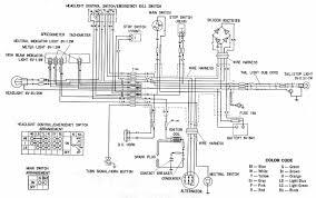 cn250 engine diagram cf cn wiring harness help diy go kart forum