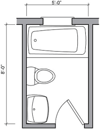 bathroom floor plans small master bathroom floor plans 96 square foot master bath with