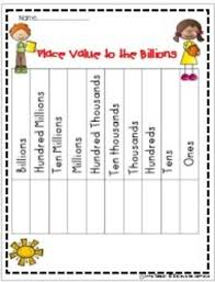 best 25 place value chart ideas on pinterest standard form in
