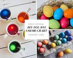 easter egg dye easter egg dye color chart mccormick infographic