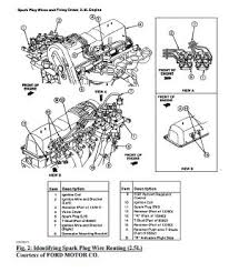 download car manuals pdf free 2001 ford th nk navigation system ford service repair manuals free download pdf