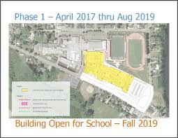 construction plans facility planning construction mount si high school expansion