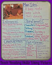 best 25 main idea ideas on pinterest teaching main idea what
