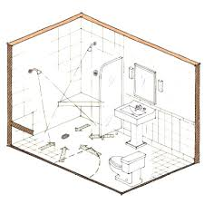 20 bathroom design layout no kinks or sharp bends in flex