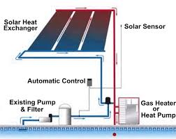 solar heating with heat pump krishna grill and engineering works