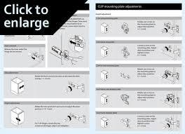 how to adjust european cabinet door hinges elegant door care and maintenance premier kitchens bedrooms cabinet