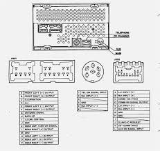 95 jeep grand cherokee stereo wiring diagram agnitum me