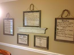 Kitchen Message Board Ideas Classical Conversations Memory Work Wall For Kitchen Cc Cycle 2