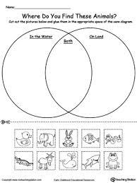 venn diagram animals in water and on land myteachingstation com