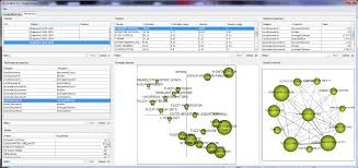 Home Network Design Tool Scimat Science Mapping Anaylsis Tool