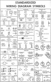 wiring diagrams household residential and outstanding carlplant