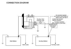 sure power 1314 battery separator