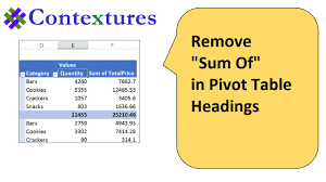 How To Remove Pivot Table Remove Sum Of In Pivot Table Headings Youtube
