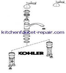 how to repair a kohler kitchen faucet kohler kitchen faucet repair kit allaboutyouth