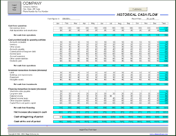Flow Analysis Excel Template Historical Flow Template